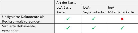 Informationen Zur Integration Der Bea Schnittstelle Ra Micro Wiki